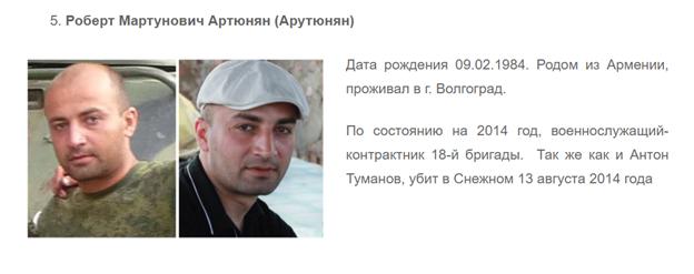 Роберт Артюнян