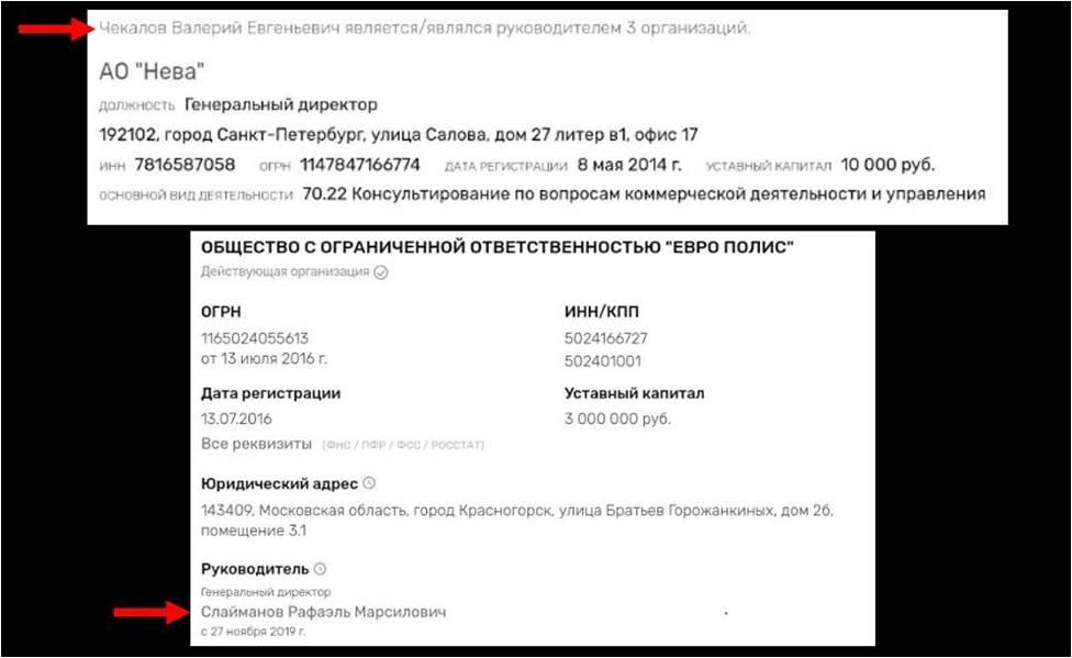 На изображении видно, что Чекалов и Слайманов числятся генеральными директорами фирм Пригожина